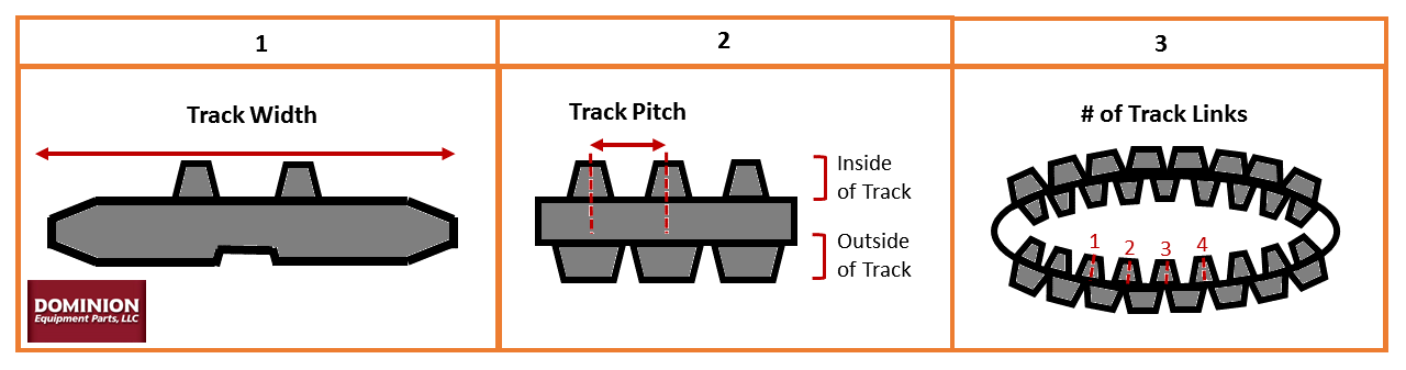 how-to-measure-find-rubber-track-size